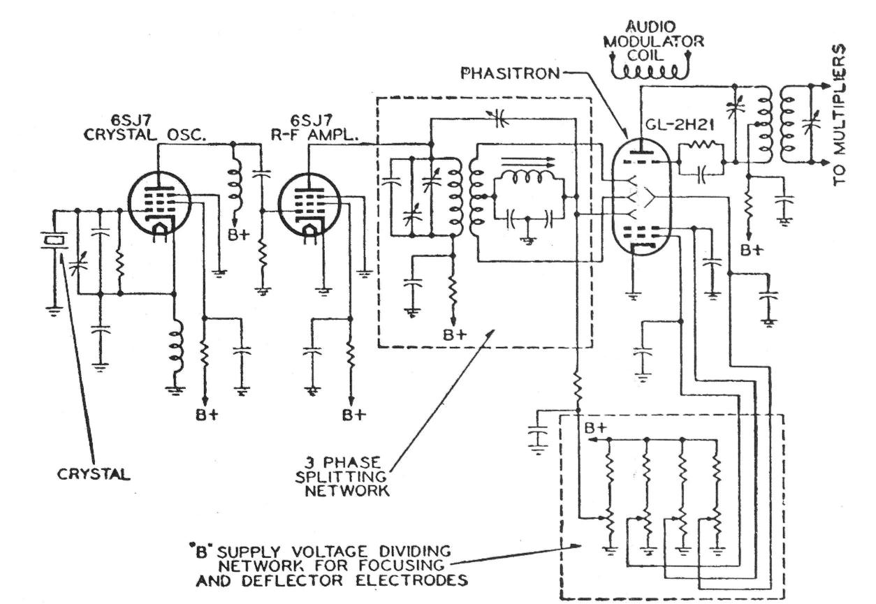 Fm Transmission And Reception Vacuum Tube Schematics